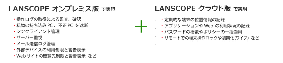 LanScope Catで実現+LanScope Anで実現