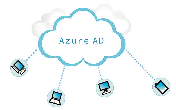 Azure ADとは?主な機能・オンプレミスActive Directoryとの違いをご紹介