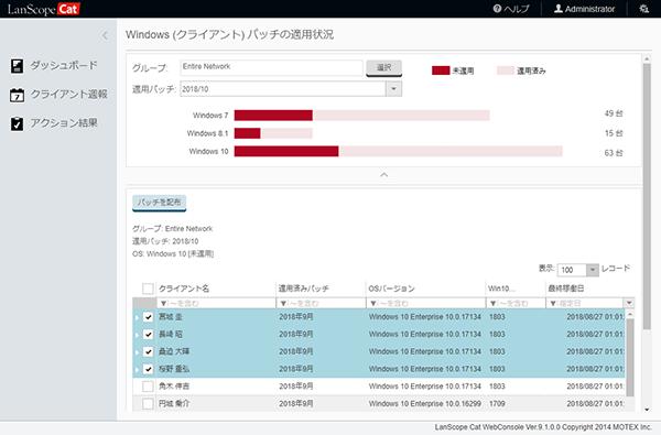 [図2]Windows(クライアント)パッチの適用状況詳細画面